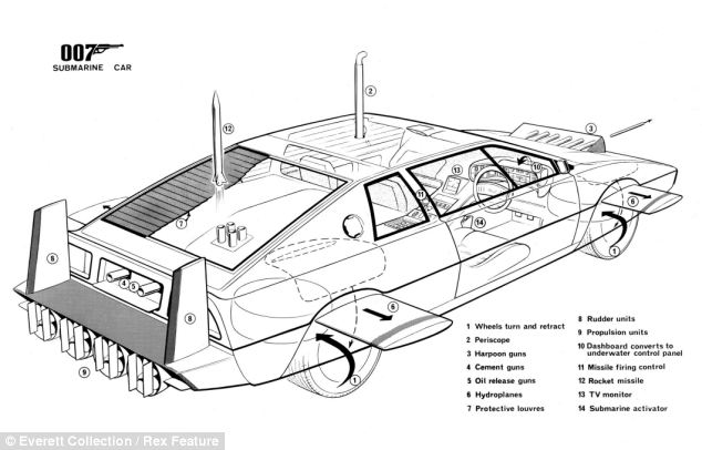 Specifications: James Bond's car was designed to convert into a submarine when underwater
