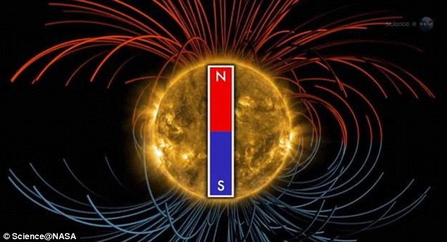 Physicists from Stanford University believe the Sun's magnetic fields will flip before the end of the year, reversing their polarity.