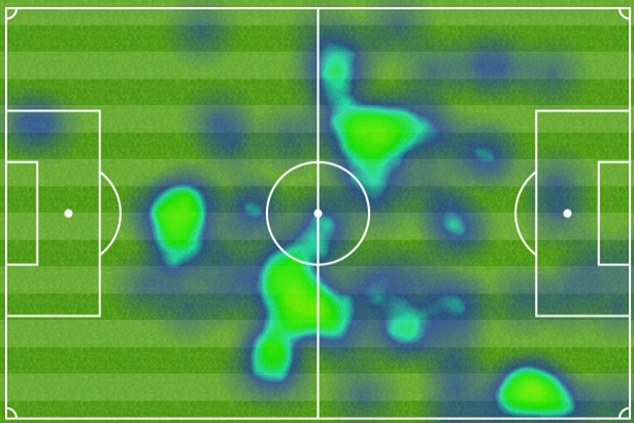 Aaron Ramsey heat map