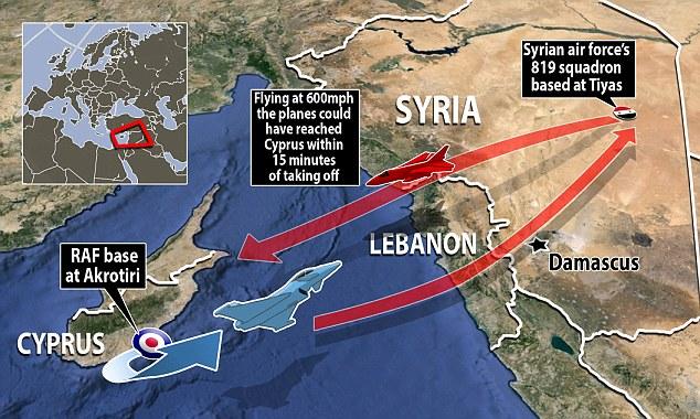 british interceptors based in Cyprus