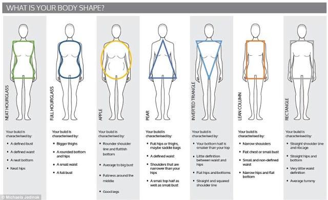 Sydney Fashion Hunter - Denim Do's & Don'ts - Body Shapes