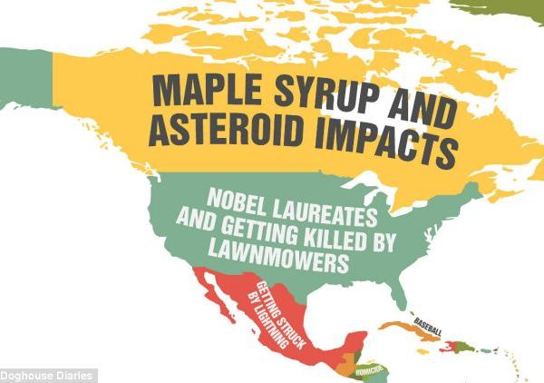 Canada is the world leader in maple syrup and asteroid collisions while Honduras is the murder capital of the world