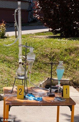 An illegal meth laboratory discovered by police in the US