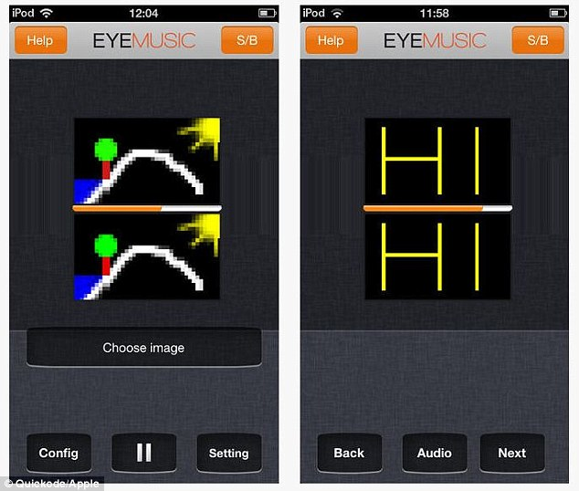 Using vOICe, researchers have also created EyeMusic for iOS, pictured. It translates black and white images created by vOICe into colour. Colours are represented by different musical instruments - higher pixels are translated into higher notes while lower pixels are translated into lower notes on the same instrument