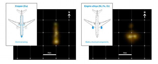 The scan showed metal deposits consistent with a large plane. This second image shows the results for copper (left) and engine alloys (right)