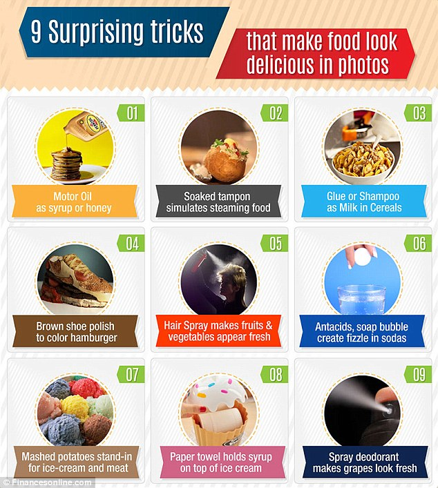 Tips and tricks: From replacing actual ice cream with mashed potato for a more solid appearance to using motor oil for honey or syrup, the infographic reveals what really goes into food photography