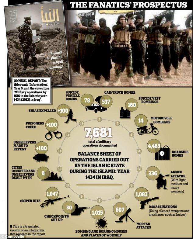 Jihadi terror