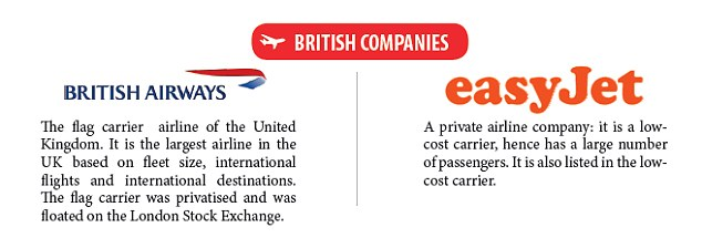 Targets: The sick magazine picks out British Airways and easyJet as targets for would-be terrorists