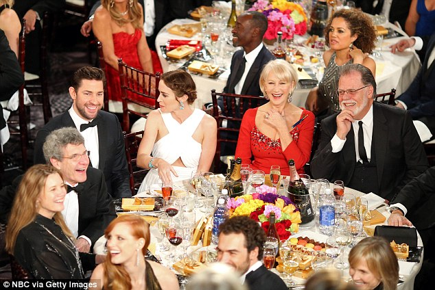 Image result for golden globes meal