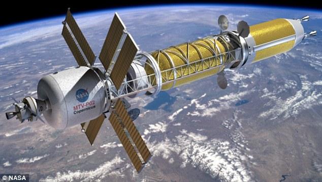 La propulsion thermique nucléaire est le moyen «le plus efficace» d'envoyer des humains sur Mars.  C'est selon l'administrateur de la Nasa et ancien astronaute, Charles Bolden, qui a fait cette déclaration en s'adressant au Congrès.  Le vaisseau spatial Copernicus proposé utiliserait la propulsion thermique nucléaire pour transporter les astronautes sur Mars