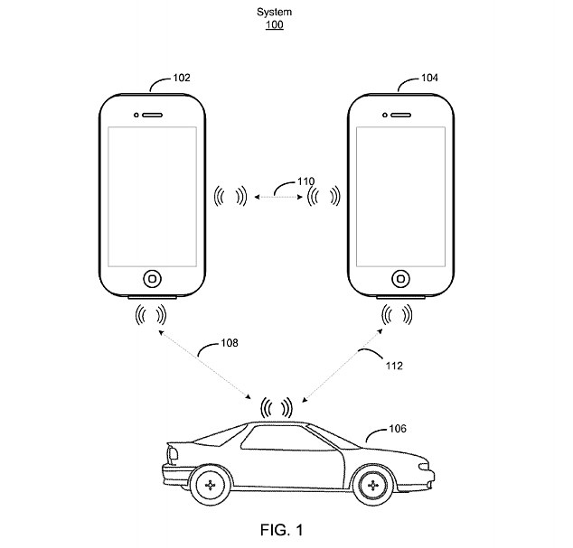 Phone Car Unlock