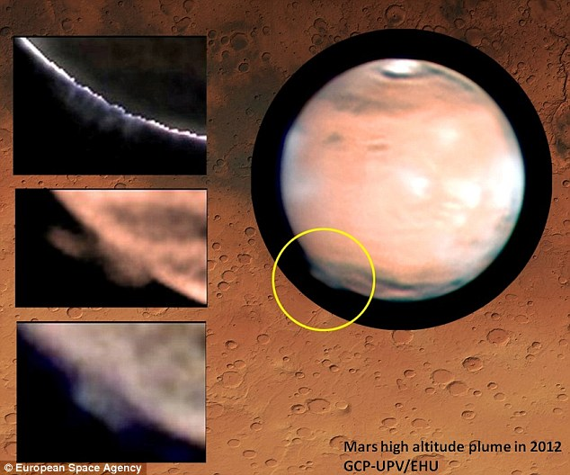 Mars with the plume at limb identified within the yellow circle, and at right, augmented views of the changing plume shape. On the background an area on Terra Cimmeria on Mars  where the plume formed