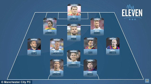 Image result for manchester city dream team