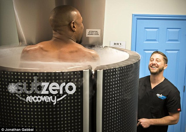 Ice Baths Recovery