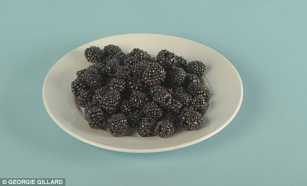 Whereas a plate piled high with 80 blackberries contains the same number of calories