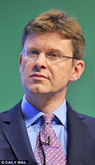 Choices: Local Government Secretary Greg Clark (above) said communities 'should be free to decide whether they want wind turbines in their local area'