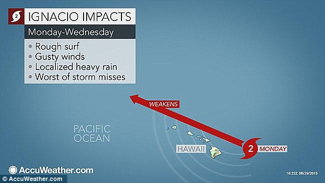 Hawaii Governor David Ige signed an emergency order in anticipation of the arrival of Hurricane Ignacio