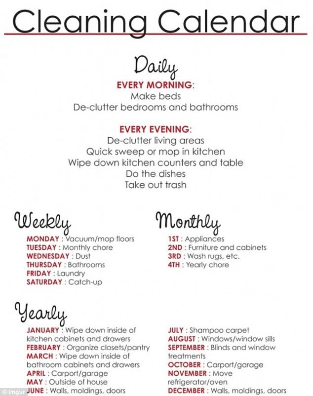 Easy Kitchen Planner Online