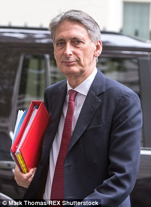 Last month, Foreign Secretary Philip Hammond, pictured, warned Mr Cameron's proposals on migrant benefits were the 'most sensitive' and 'most difficult' of the demands