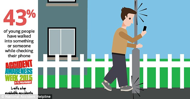 Image result for person holding a phone bumping into pole