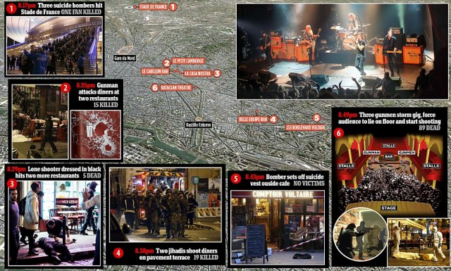 Timeline of events: Eight bombers carried out the devastating attacks on Friday night, leaving 129 people dead and another 352 injured