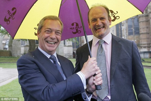 Eurosceptics seized on the ONS data to claim the EU needs the UK more than the UK needs the EU. Ukip MP Douglas Carswell (pictured, right, with Nigel Farage) said the 'importance of the EU' is deteriorating