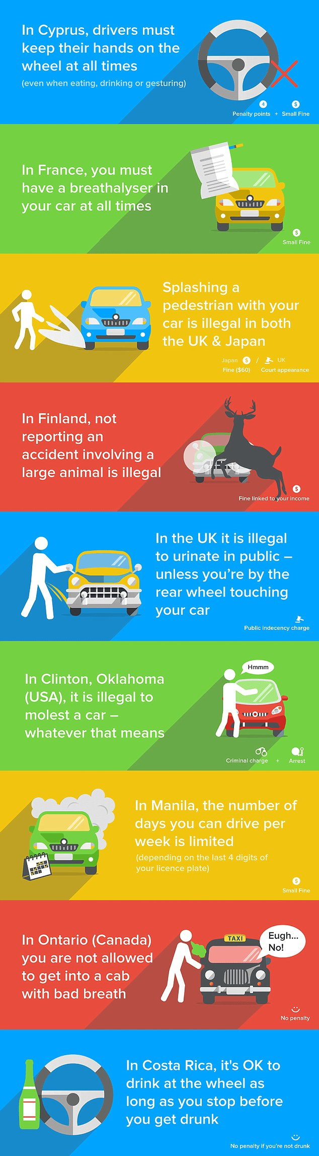 In Finland, a driver who has an accident involving a large animal and does not report it will be issued a fine based on their income