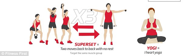 Two moves back-to-back with no rest constitute a 'superset', while a 'yogi' is someone who loves yoga