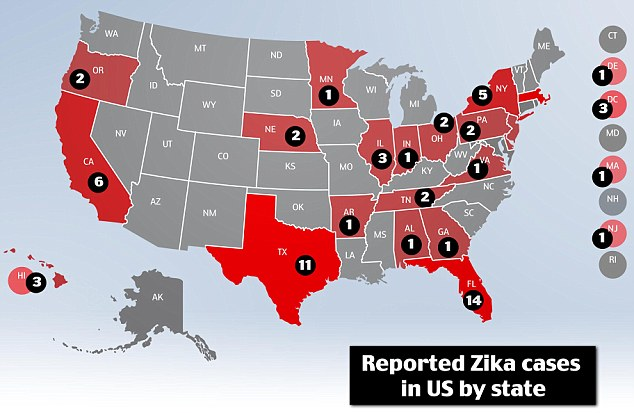 The Zika virus is now believed to have spread to 20 states, as well as Washington, DC, with 59 reported cases in the United States. All of the cases involved people who were infected abroad before returning to America