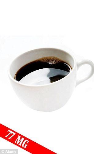 Image Result For How Much Caffeine Is Inte Compared To Coffee