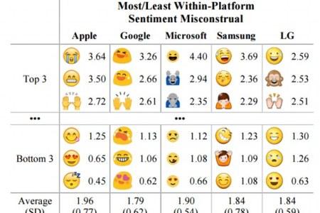 Emoji Whatsapp Meaning The Emoji
