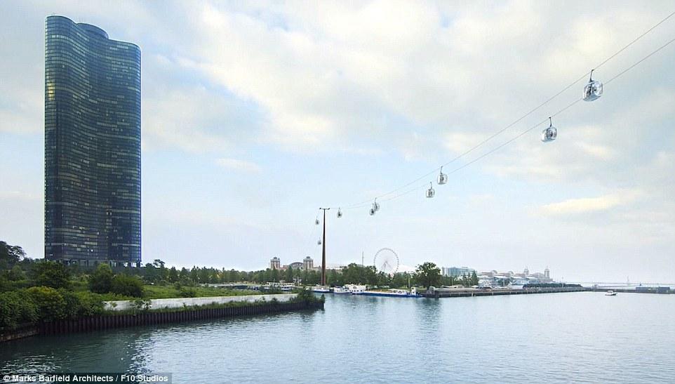 Se dato il via libera, il Chicago Skyline collegherebbe Navy Pier, il Chicago Lakefront, e il Riverwalk con il centro di Chicago, offre una vista spettacolare per chi lo usa