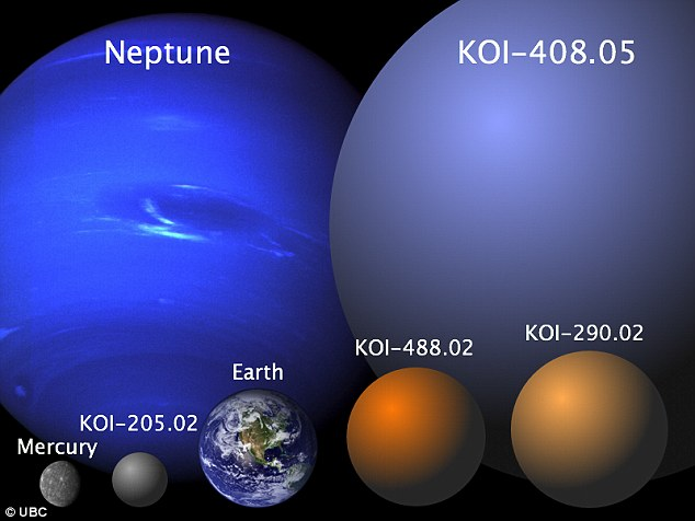 The planets which were discovered by a student