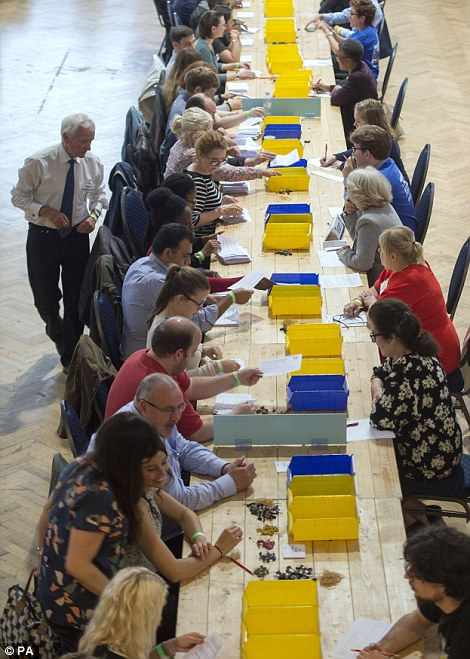 Volunteers at the Royal Horticultural Halls in London counting the ballot papers