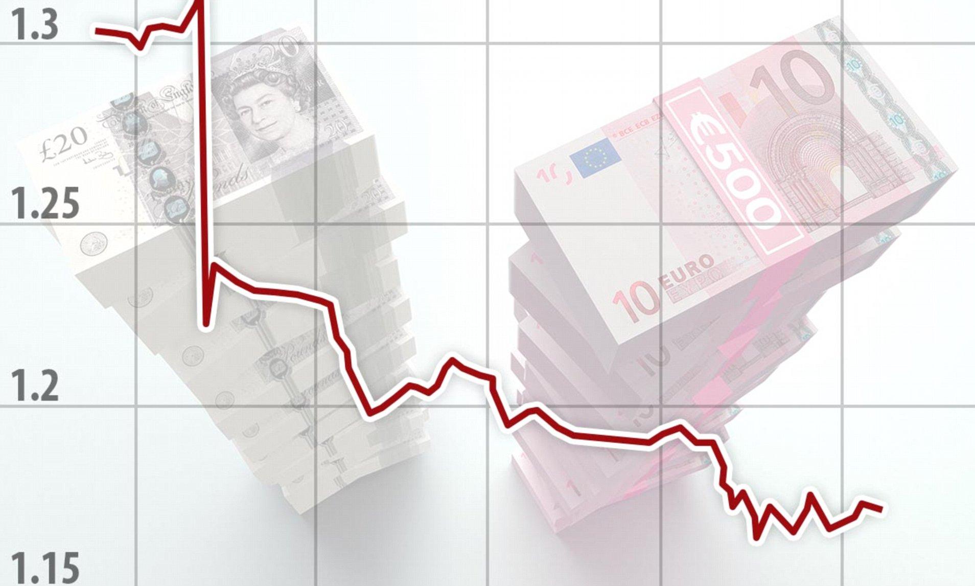 Travel Money Currency Tourist Exchange Rates Moneycorp
