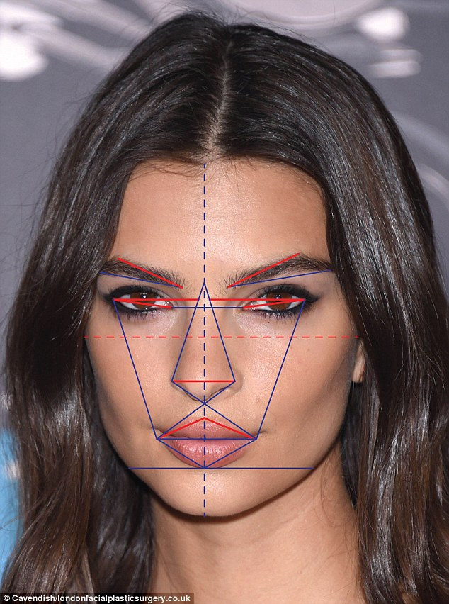 Emily Ratajkowski came in fourth over all but her lips won out with a score of 96.7%.