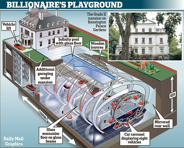 Owner Of Foxtons To Build A Mega Basement Beneath London