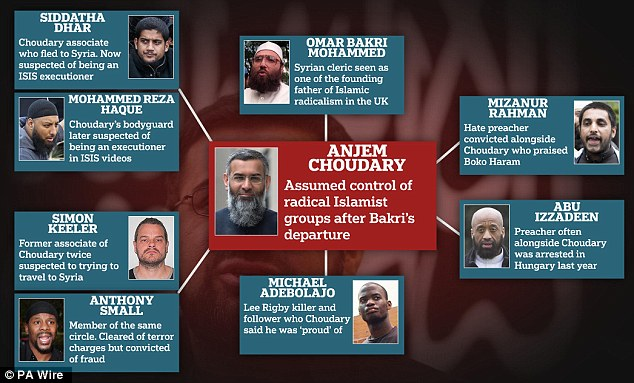 Anjem Choudary, 49, has been at the centre of radical Islamic organisations for many years