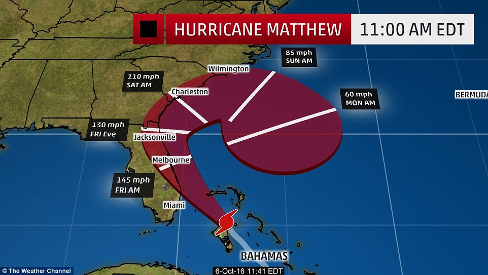 Brace yourselves: Matthew is expected to hit the south of Florida with winds of up to 145mph in the early hours of Friday; as it moves up the coast it will gradually lose speed but will still be as high as 110mph on Saturday morning