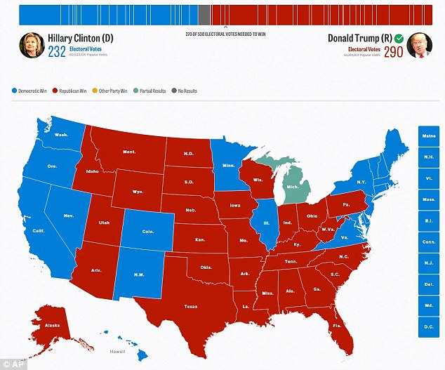 Votes are still being tallied, but Clinton has more than 1.7million votes ahead of president-elect Donald Trump, even though she only received 232 electoral votes to Trump's 290 (pictured)