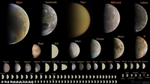 Adopting this definition would see roughly 110 objects in the solar system classified as 'full-fledged' planets, including dwarf planets and moon planets such as Ceres, Pluto, Charon, and our own moon