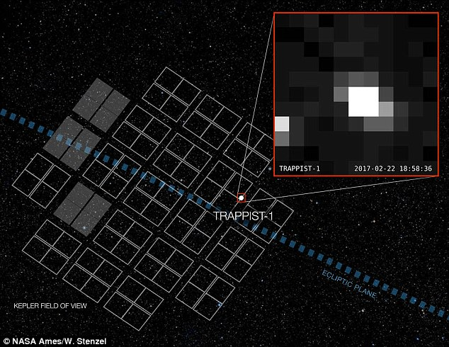 The space agency has revealed the much-awaited first glimpse at the Trappist-1 system – but, it might not be the alien landscape you're hoping for. Kepler has been observing Trappist-1 since December, and the newly released dataset accounts for 74 days of monitoring