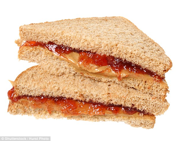 Image result for Peanut Butter and Jelly Sandwich