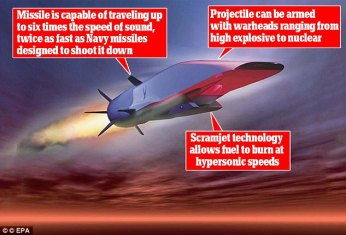 Russia has reportedly already successfully launched the Zircon hypersonic missile which is capable of travelling up to six times the speed of sound, making it 'unstoppable'