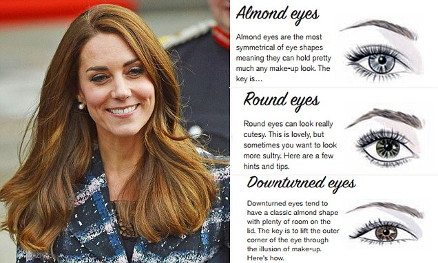 Is Your Eye Makeup Ageing Your Face Like Kate Middleton