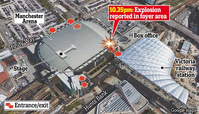 This graphic shows where the explosion took place, in the foyer area, leading towards Victoria railway station