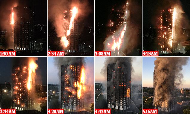 Grenfell Tower How Fire Took Hold Of The Building Daily