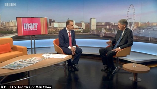 Mr Hammond was challenged by the BBC's Andrew Marr today on why the material - which is banned in America and Germany - was used on British homes
