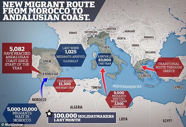 Alrededor de 9.000 inmigrantes han sido rescatados en el mar Mediterráneo y la semana pasada 1.025 inmigrantes llegaron ilegalmente en Andalucía