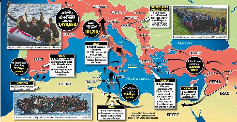 Sue Reid provides analysis as migrants travel across Med